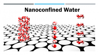 Water exhibits unique and unexpected behavioral and structural changes under nanoscale confinement (Applegate and Forbes, 2020)