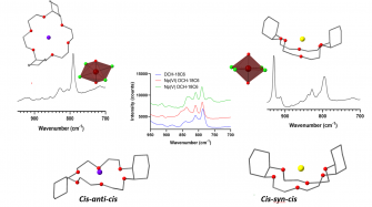 Np(VI) oxidation state stabilized in the presence of functionalized crown ether (Pyrch et al., 2019).